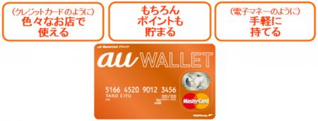 au WALLET カードイメージ