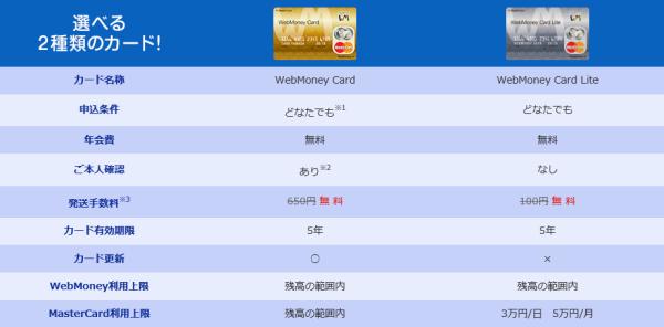WebMoney Card比較1イメージ