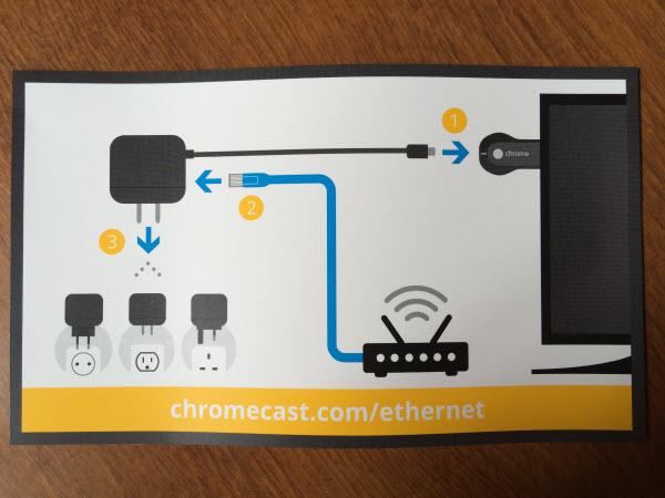 Chromecast用イーサネット アダプタ開梱イメージ5