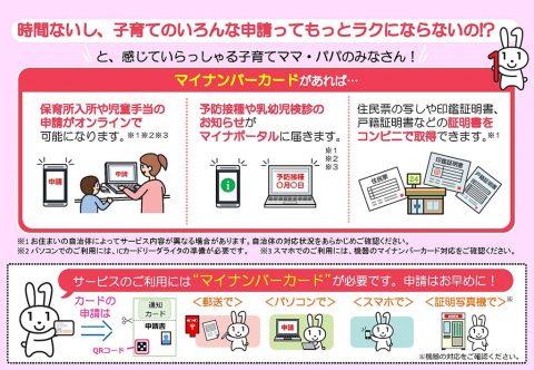保育所入所や児童手当の申請がオンラインでのイメージです