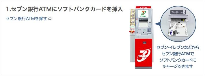 セブン銀行ATMにソフトバンクカードを挿入